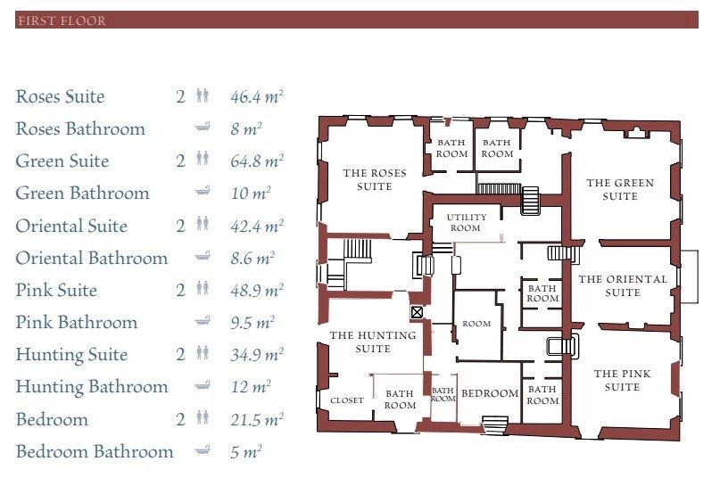 Floor Plans First Floor